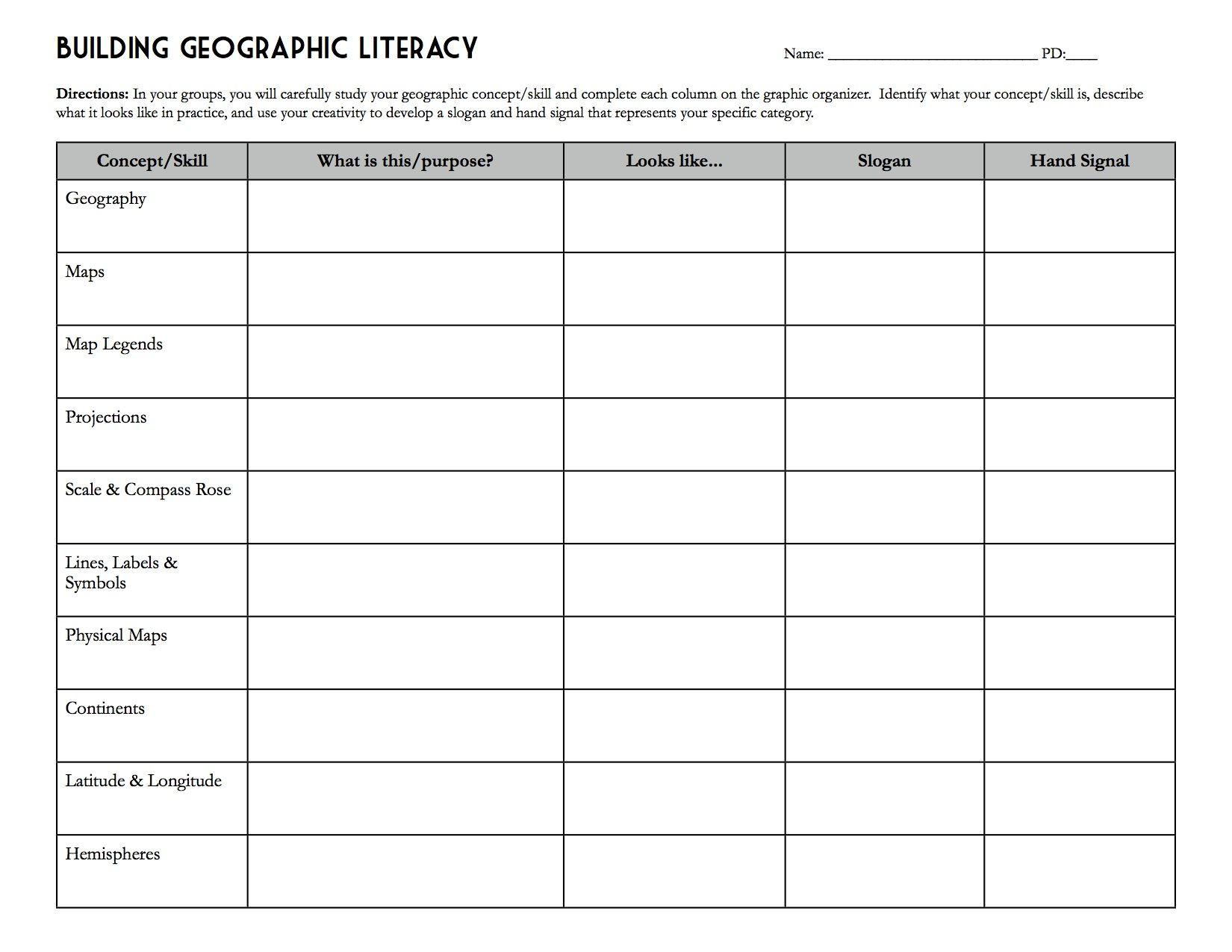 Building Geographic Literacy Worksheet