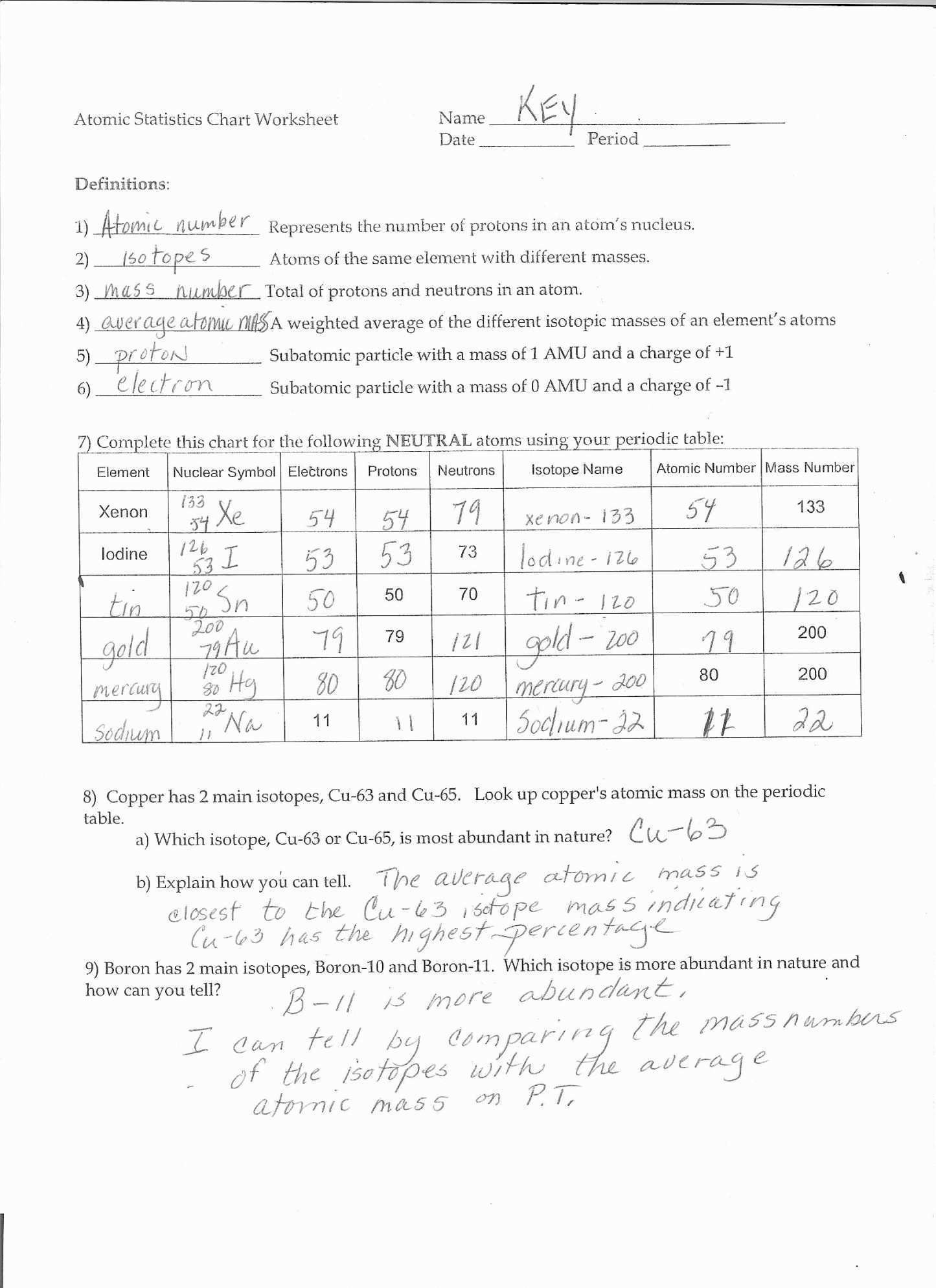 Atomic Structure Practice Worksheet Answers