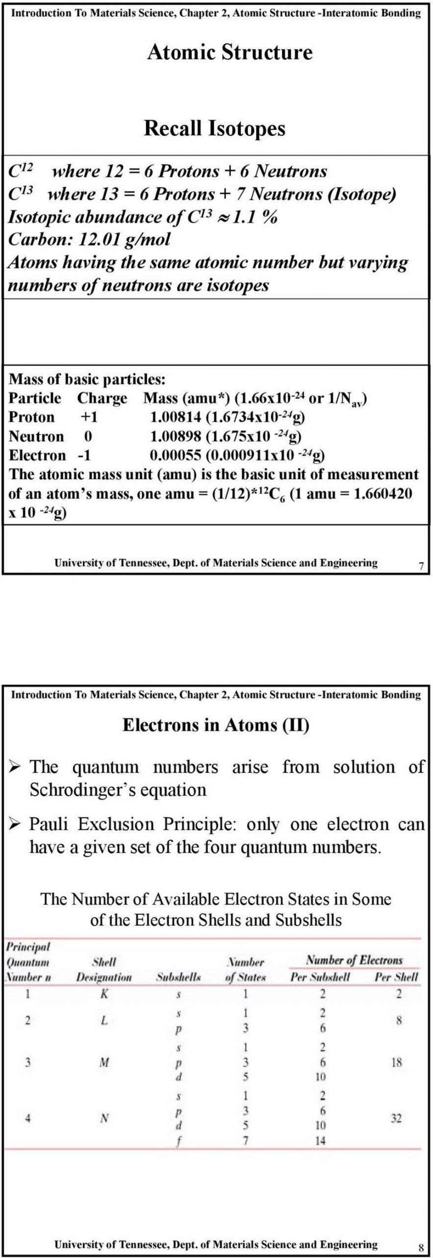 Basic atomic Structure Worksheet