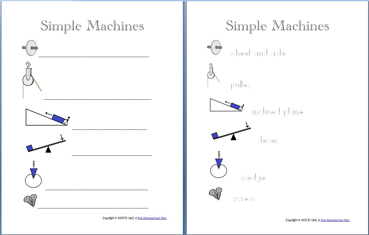 Simple Machines Packet About 30 pages Homeschool
