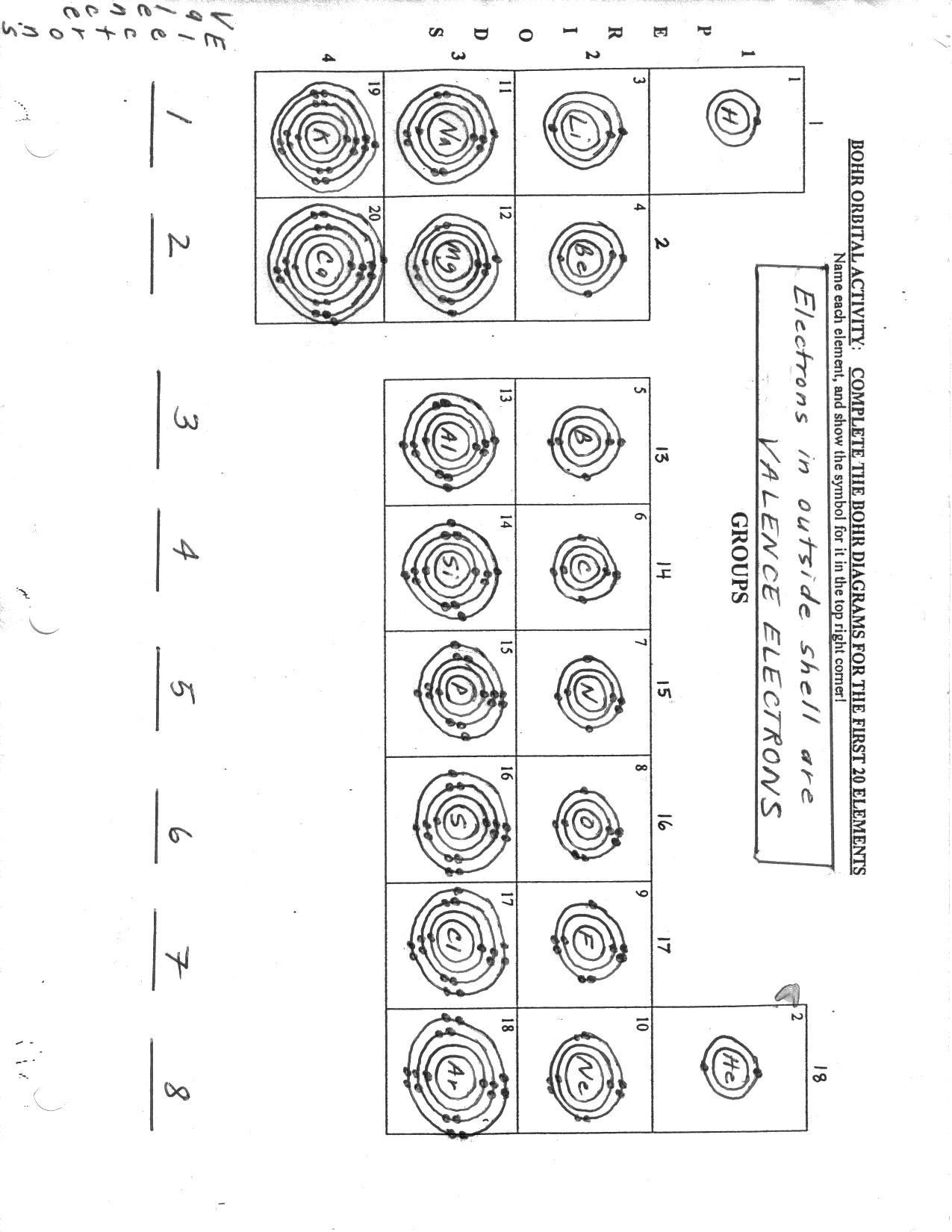 Bohr Model Diagrams Worksheet Answers