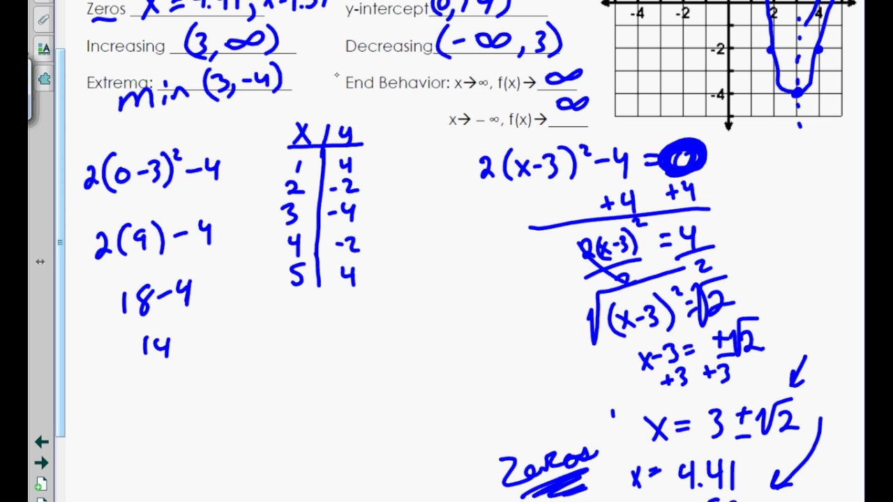 Characteristics Of Functions Worksheet
