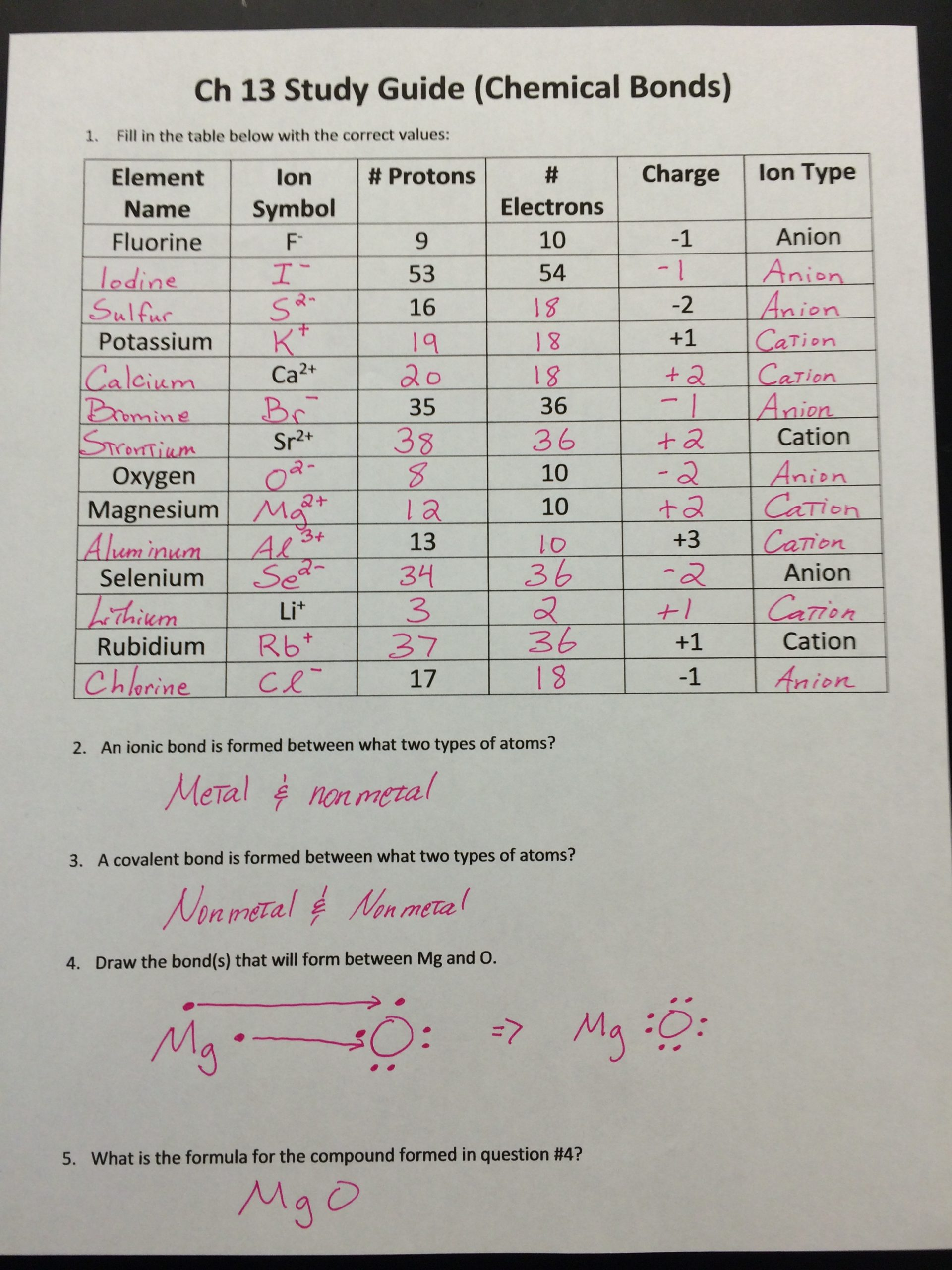 Worksheet Chemical Bonding With Answers