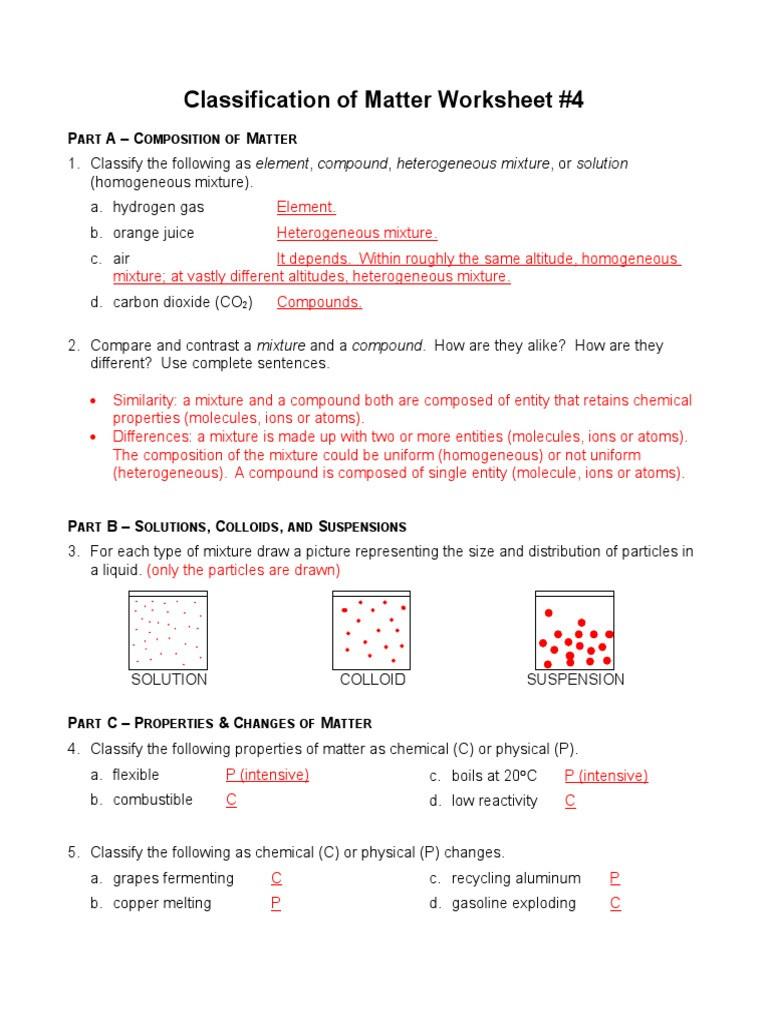 Composition Of Matter Worksheet