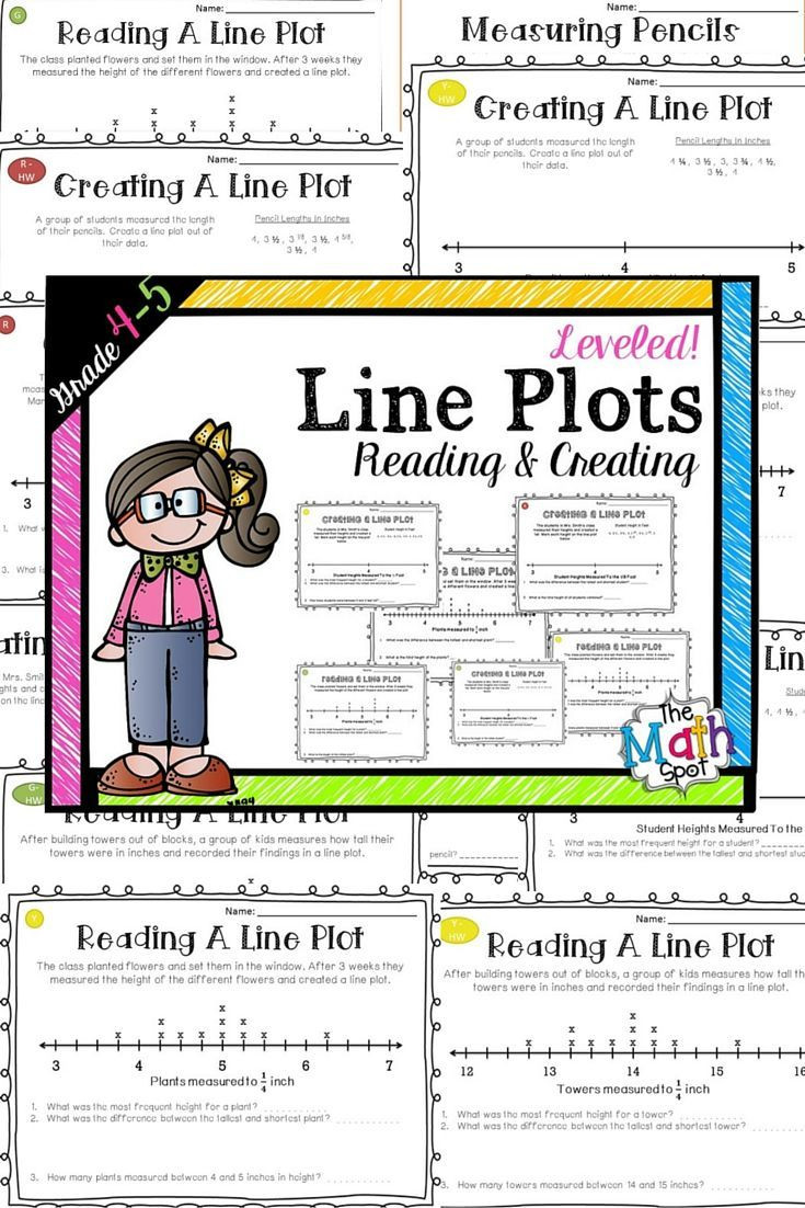 Line Plots Worksheets Ideal for Distance Learning