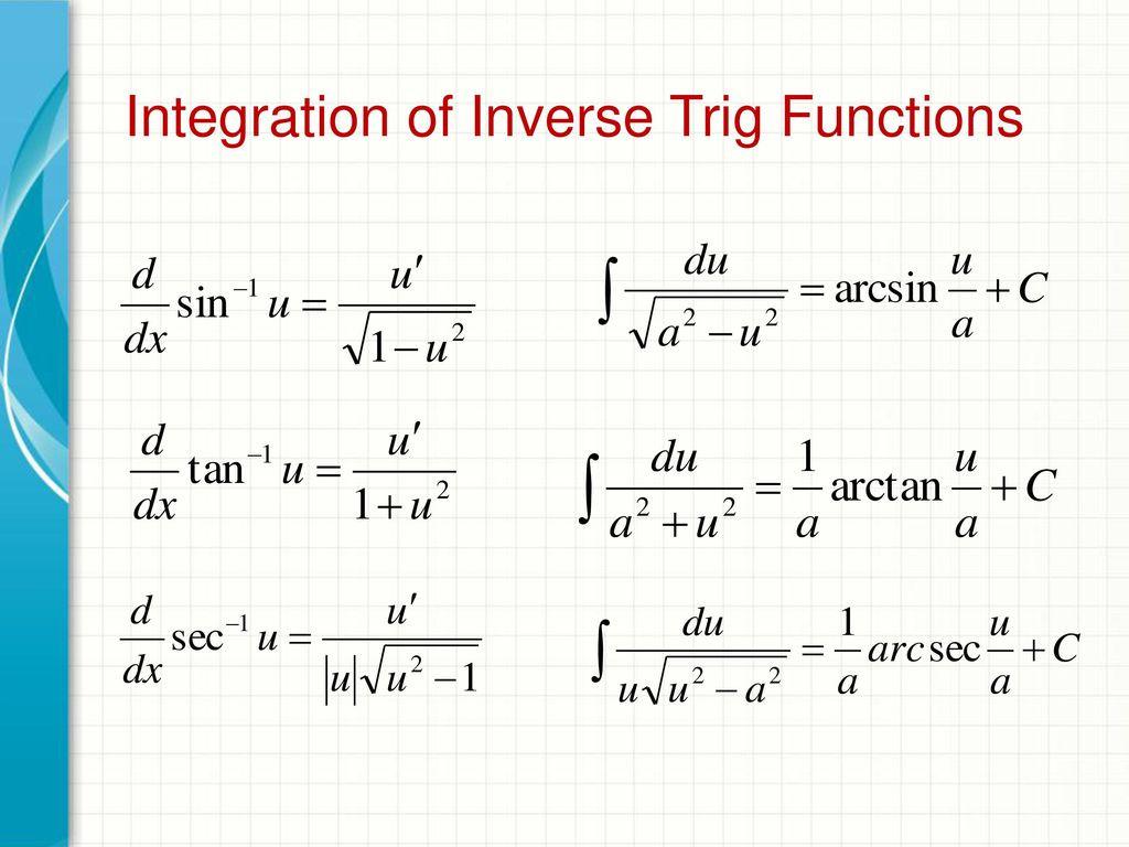 Derivative Of Trigonometric Functions Worksheet