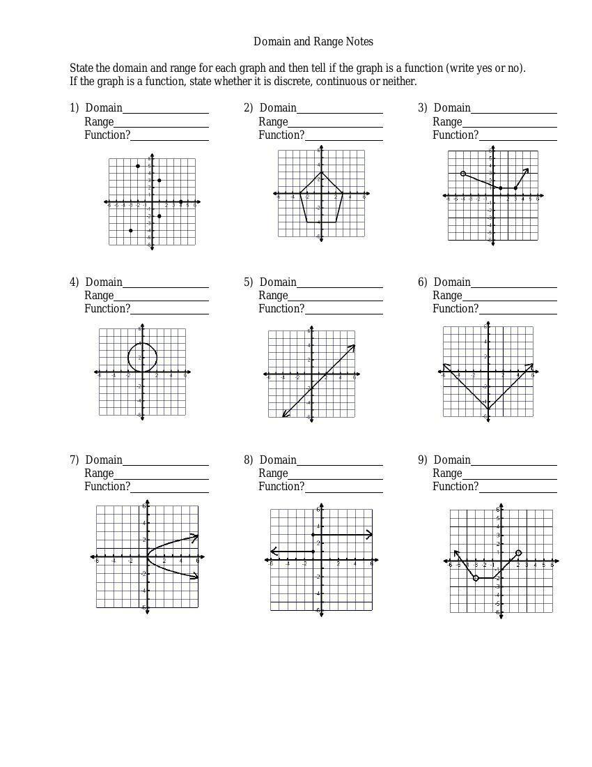 domain and range worksheet by JulieLong Flipsnack