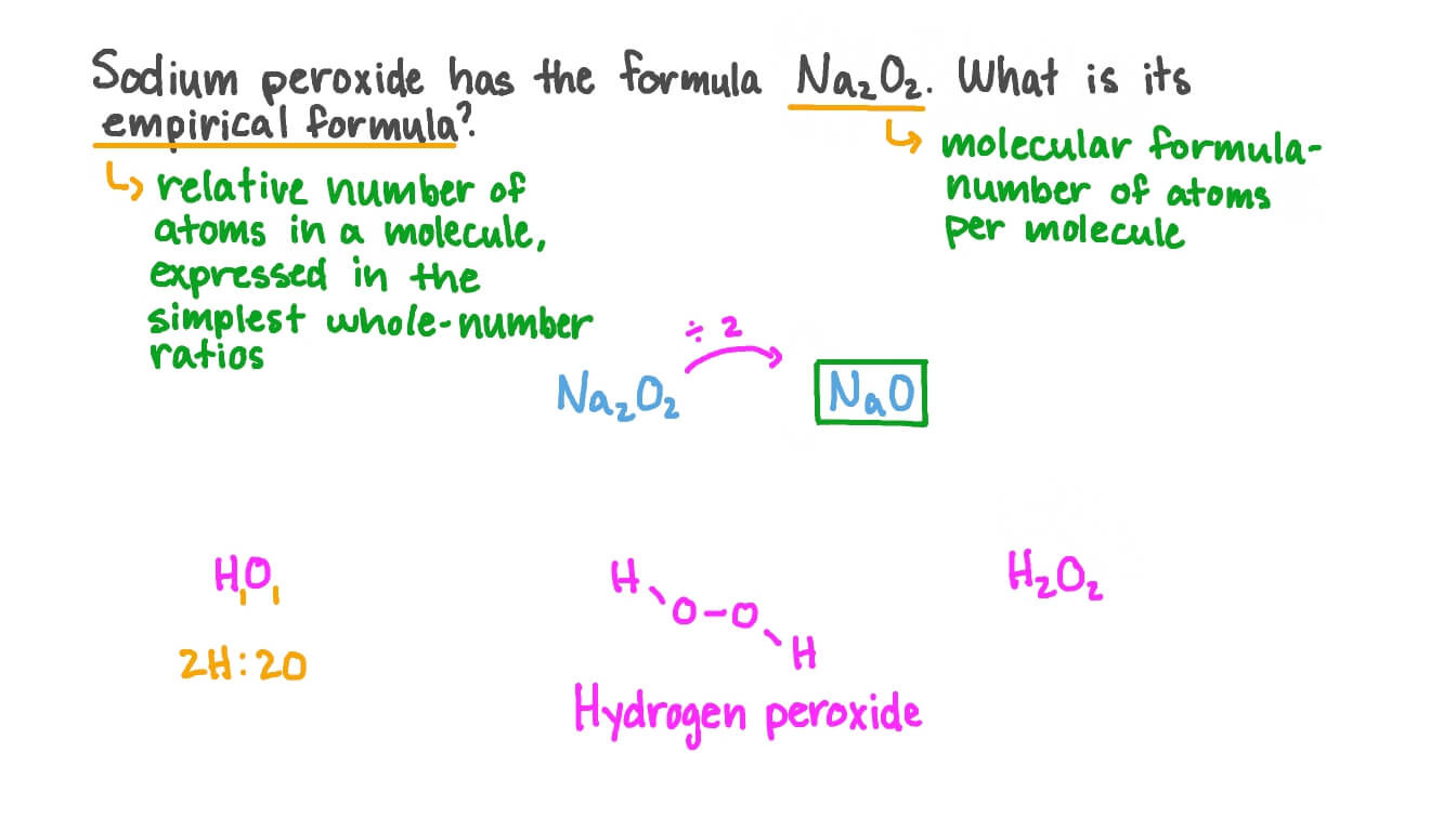 30 Empirical and Molecular formulas Worksheet | Education ...