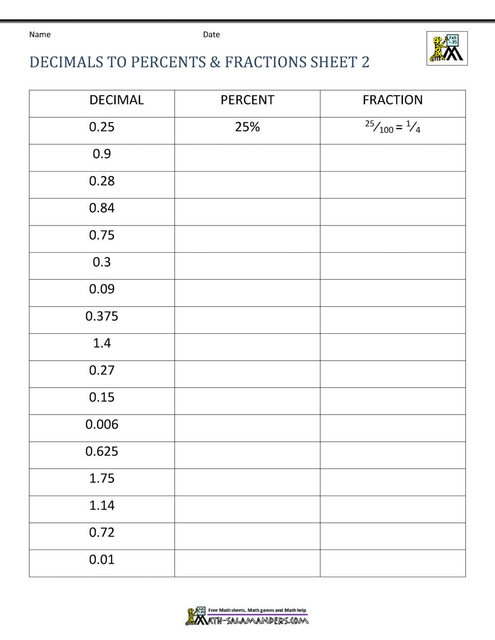 Fraction Decimal Percent Worksheet Pdf
