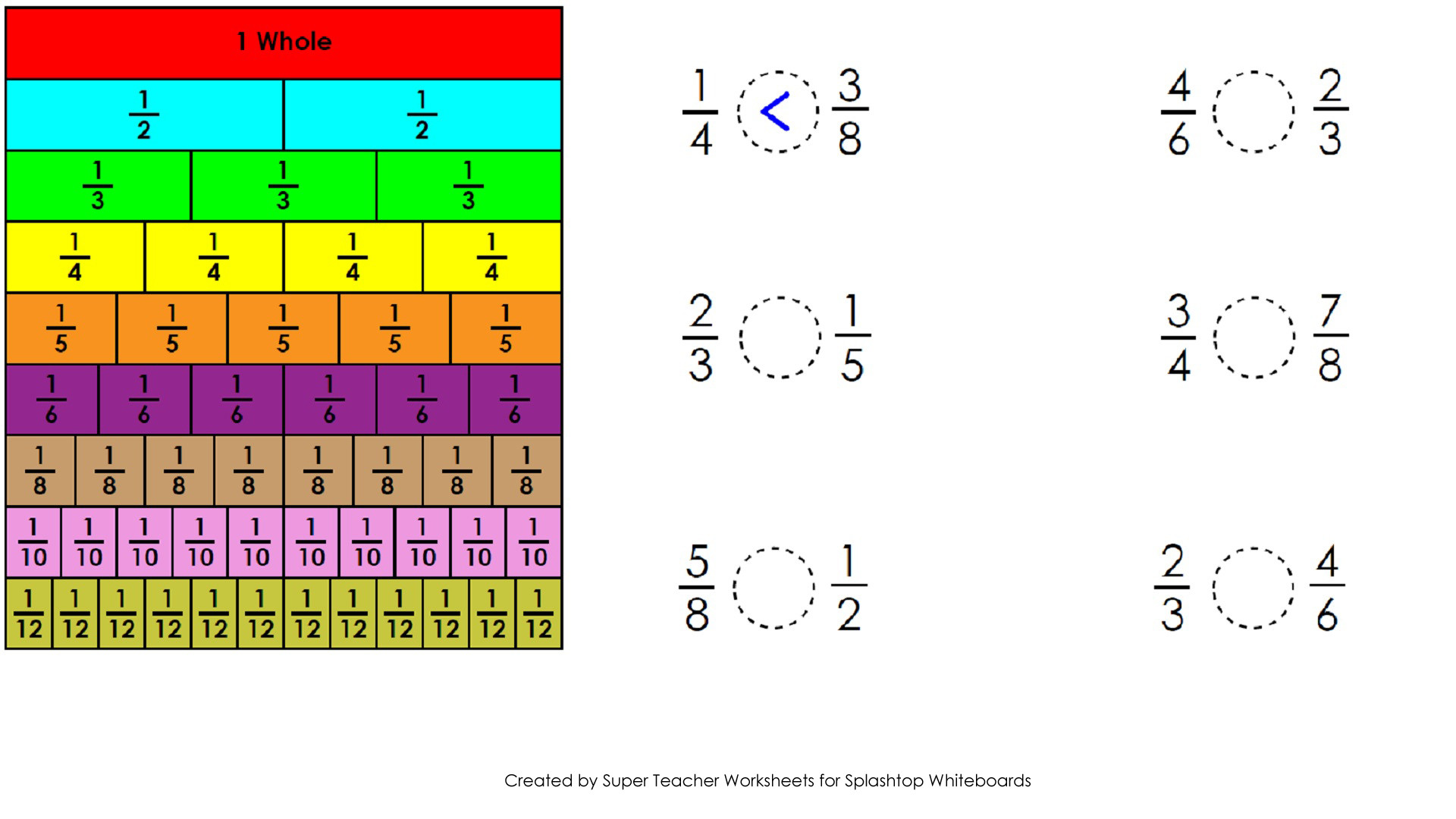 Fractions Greater Than 1 Worksheet