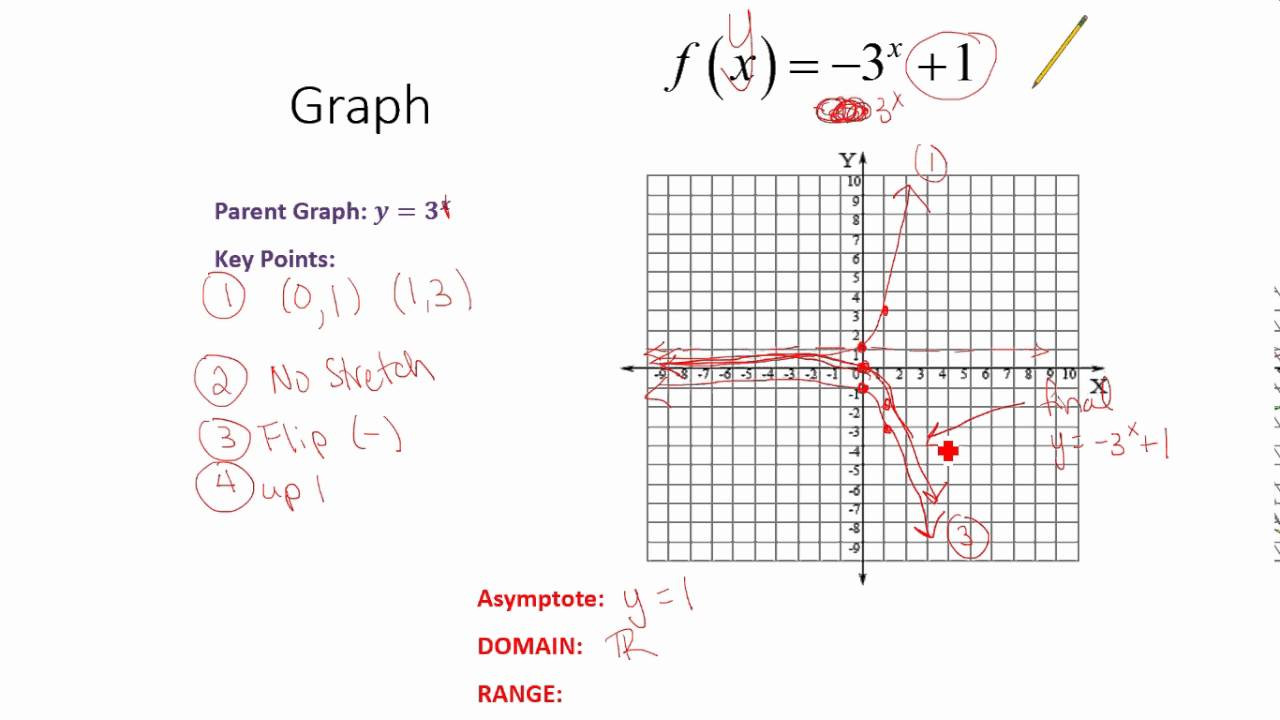 Graphing Exponential Functions Worksheet