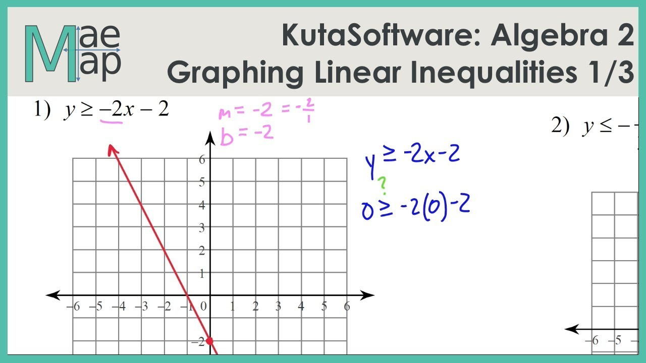Graphing Linear Equations Worksheet Answers