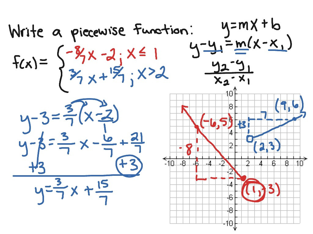 Graphing Piecewise Functions Worksheet