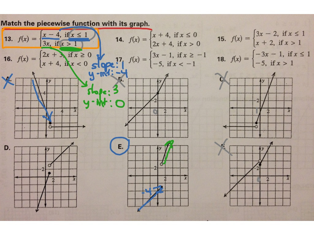 Matching Piecewise Functions to their Graphs