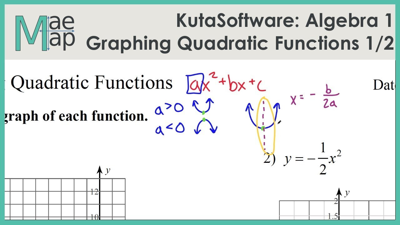 Graphing Quadratic Functions Worksheet Answers
