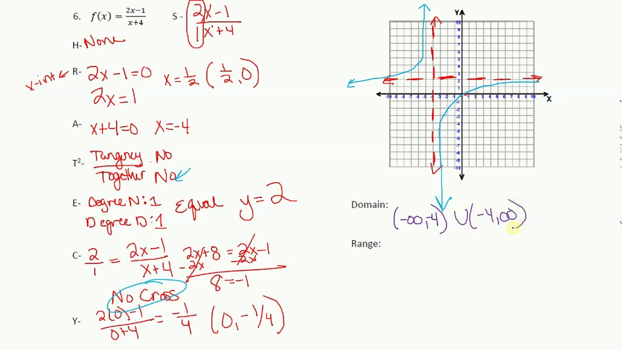 Graphing Rational Functions Day 1 Worksheet