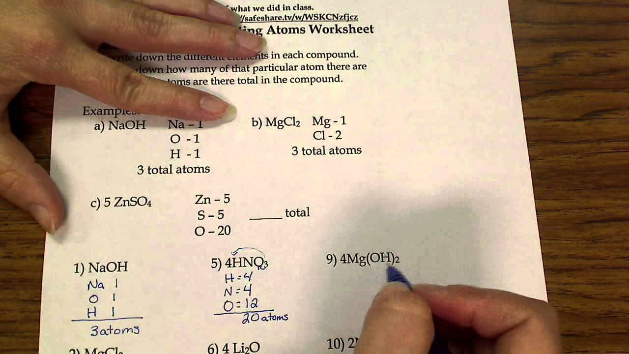 How to Count atoms Worksheet