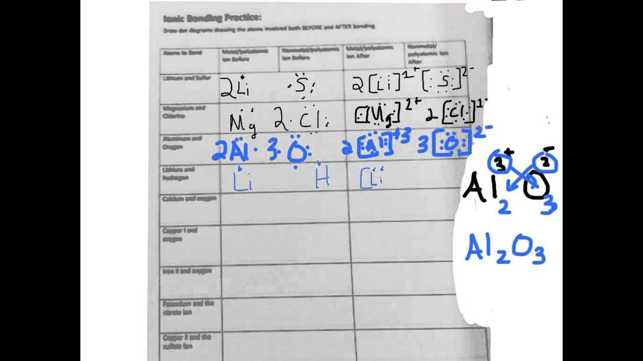 Ionic Bonds Worksheet Answers