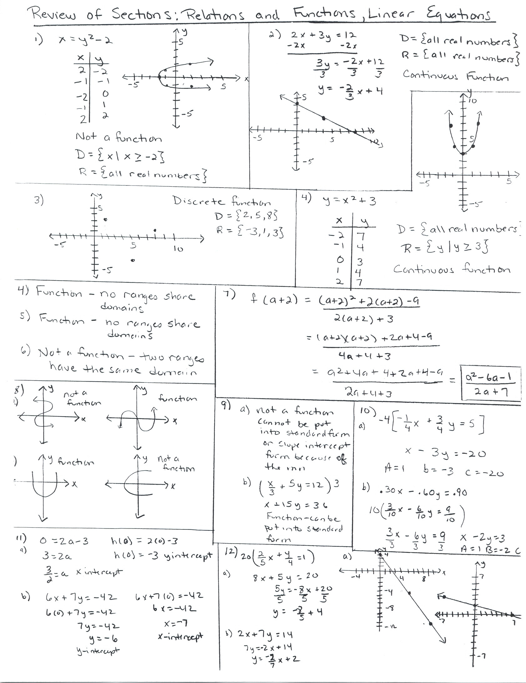 Linear Equations Worksheet with Answers