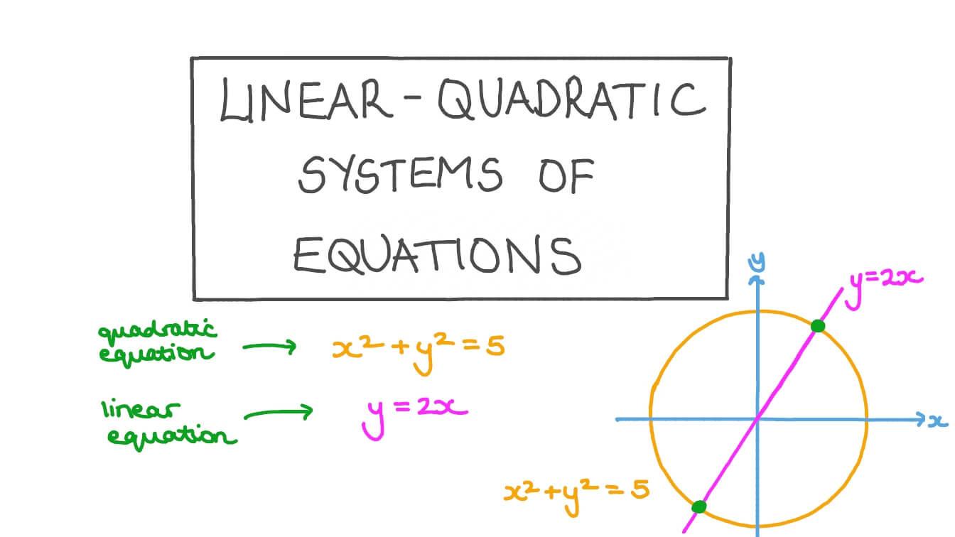 Linear Quadratic Systems Worksheet