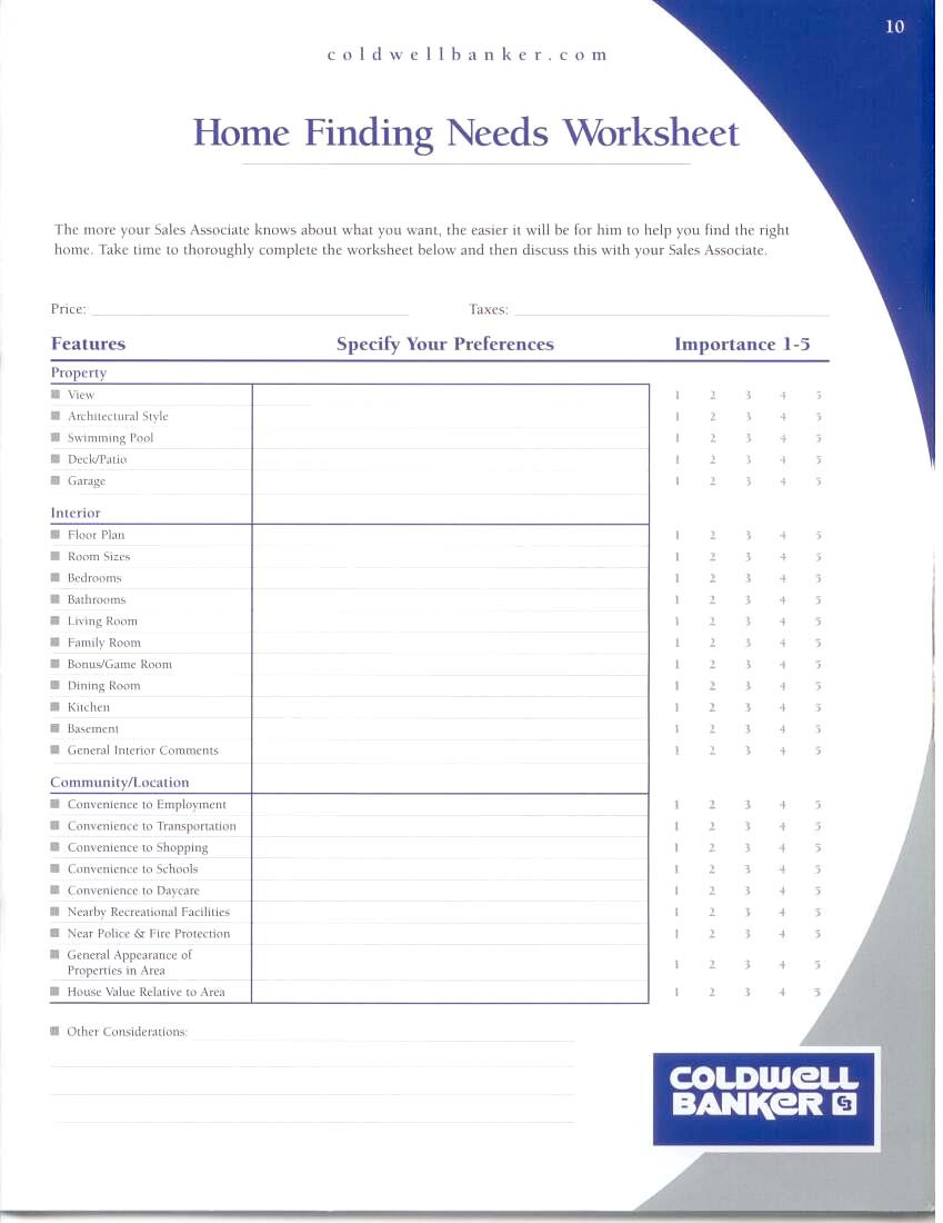 Needs and Wants Worksheet