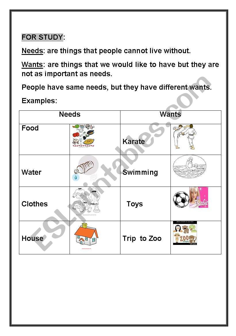 Needs Vs Wants Worksheet