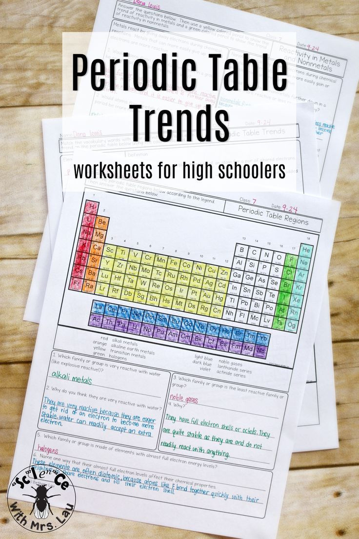 Periodic Table Worksheet Answers