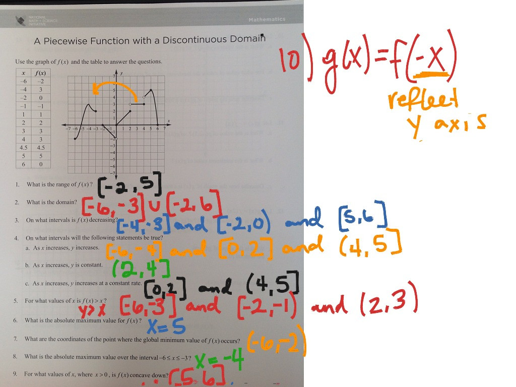 Piecewise Functions Worksheet Answer Key