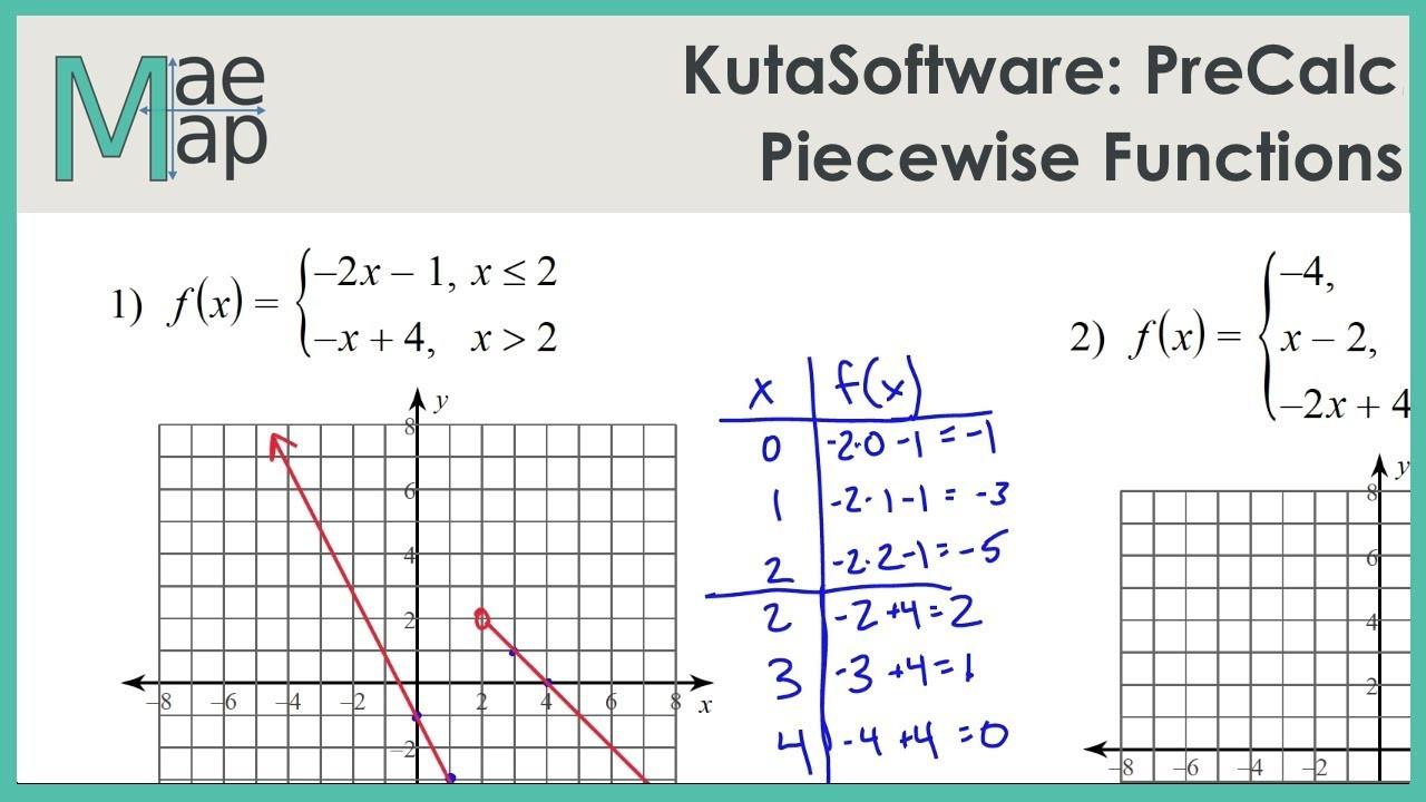KutaSoftware PreCalc Piecewise Functions