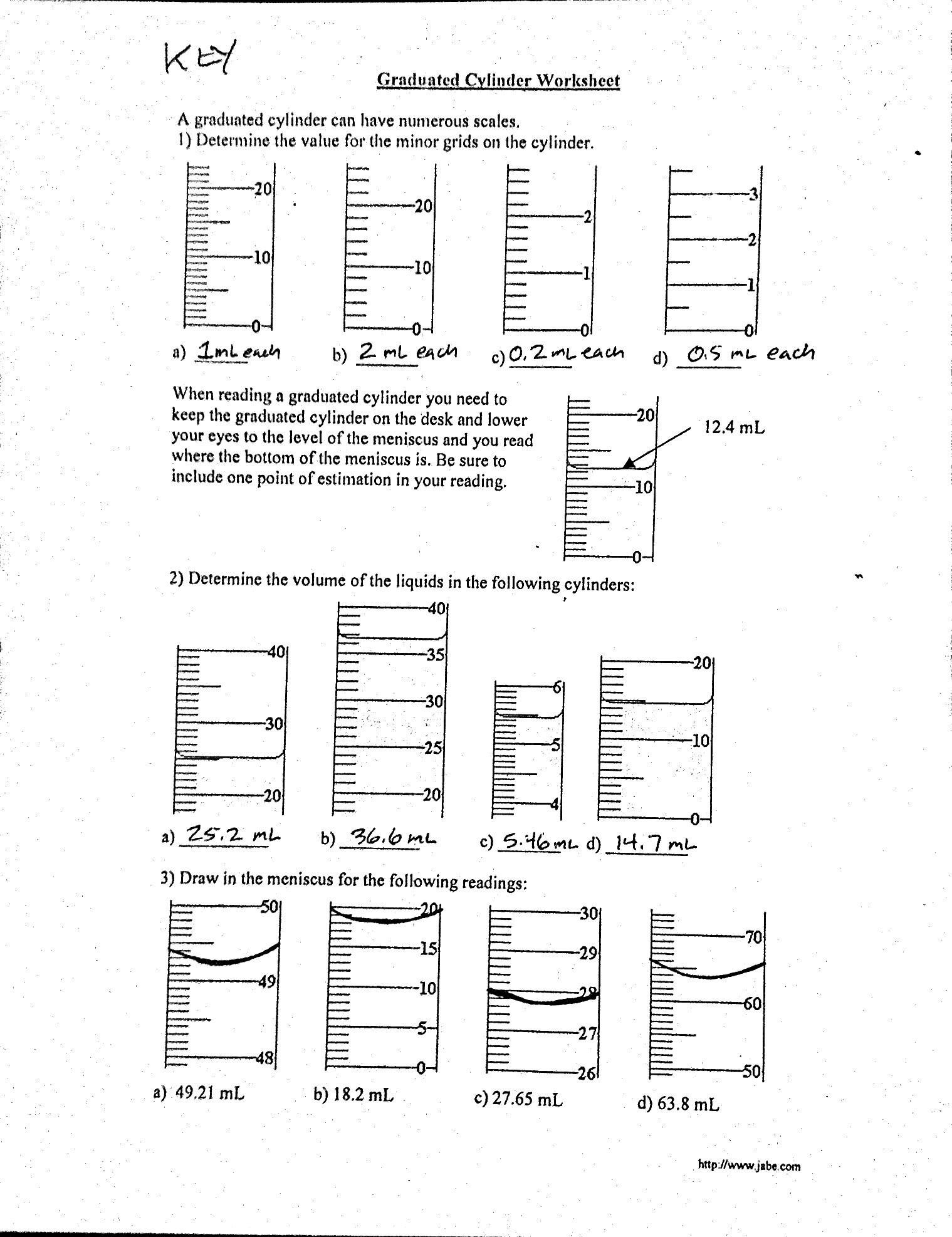 Reading Graduated Cylinders Worksheet