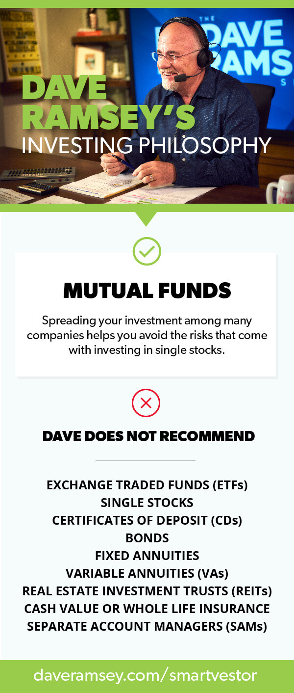 Saving and Investing Worksheet