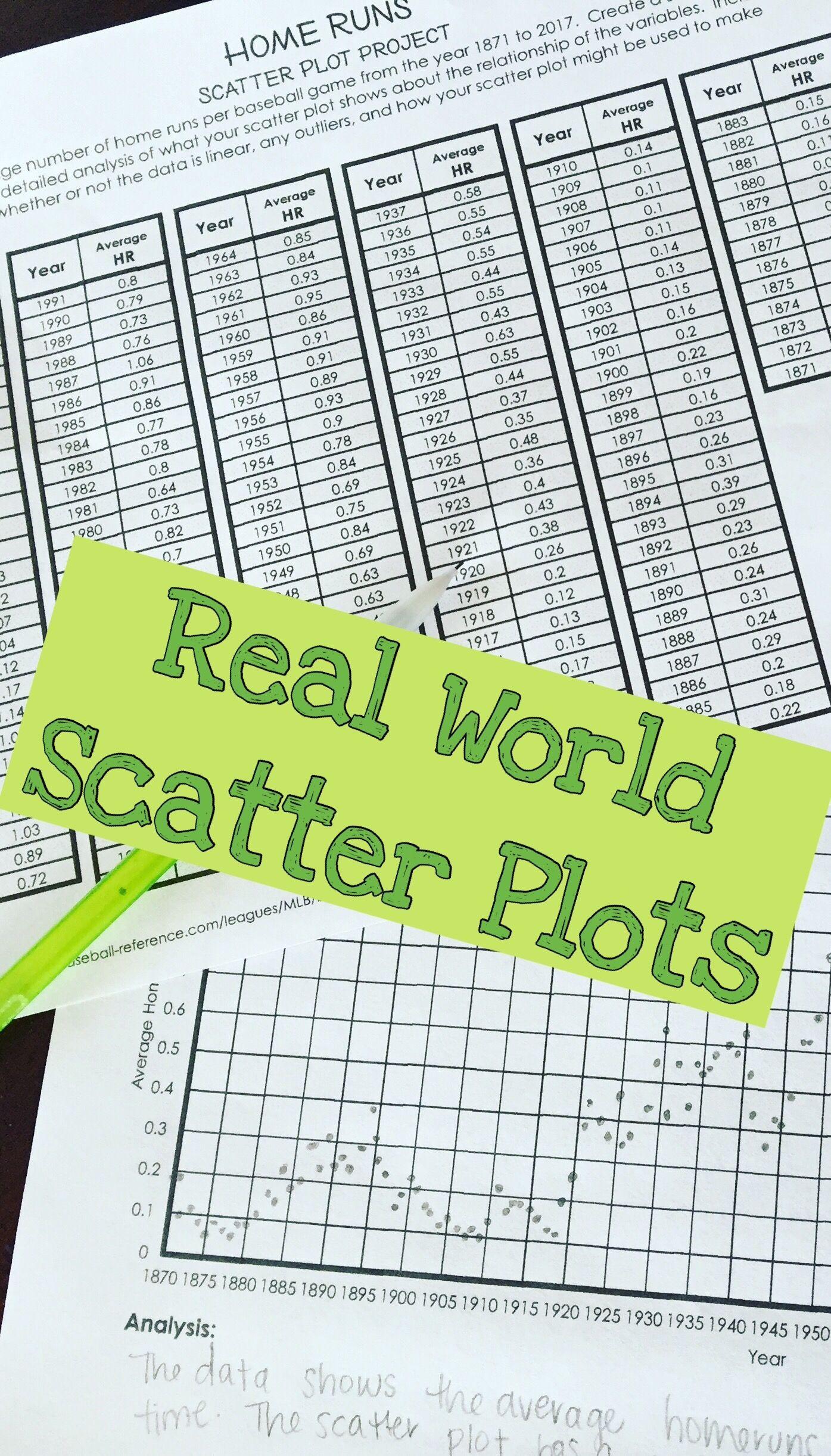 Scatter Plot Practice Worksheet