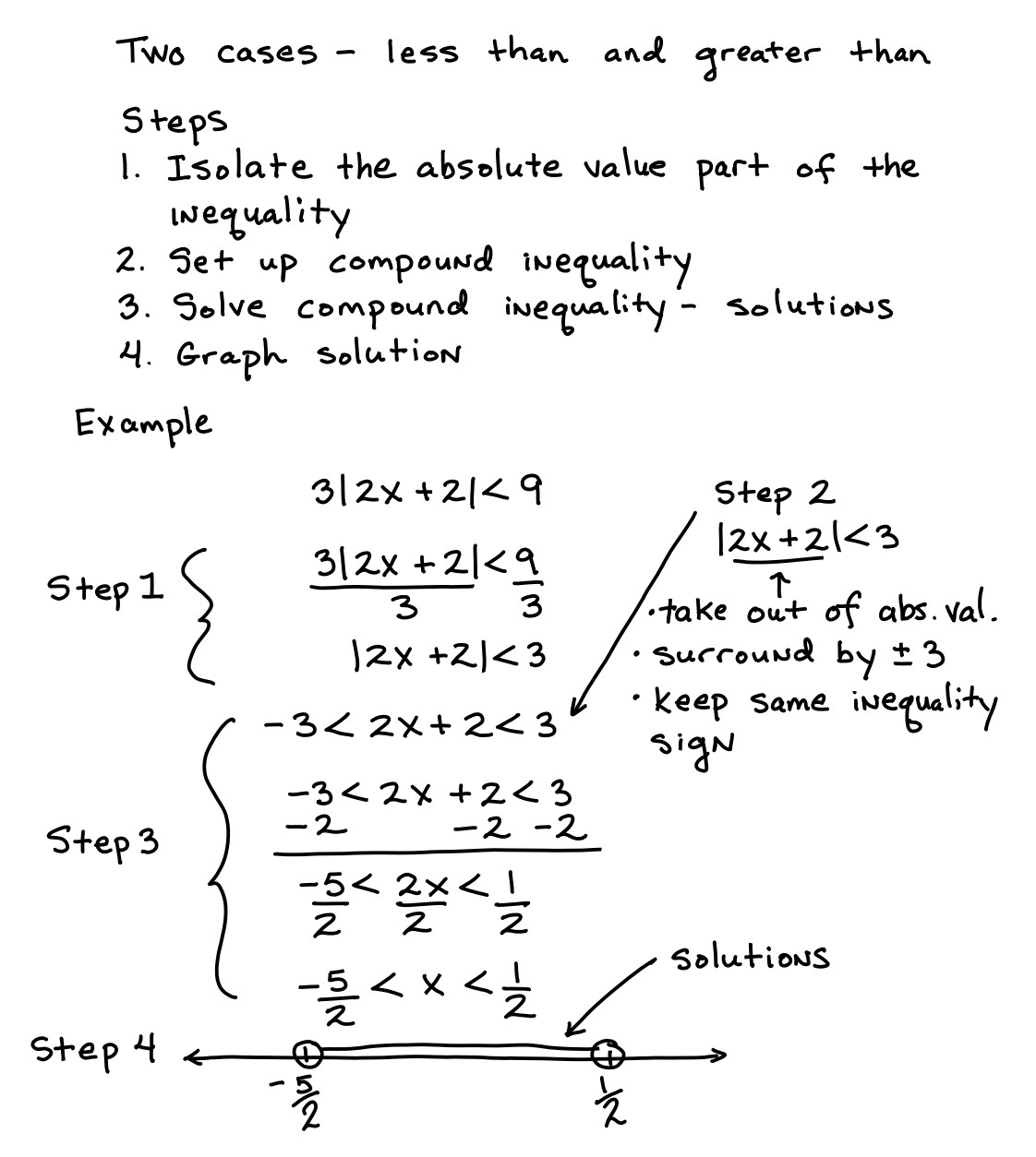 Solving Absolute Value Inequalities Lessons Tes Teach