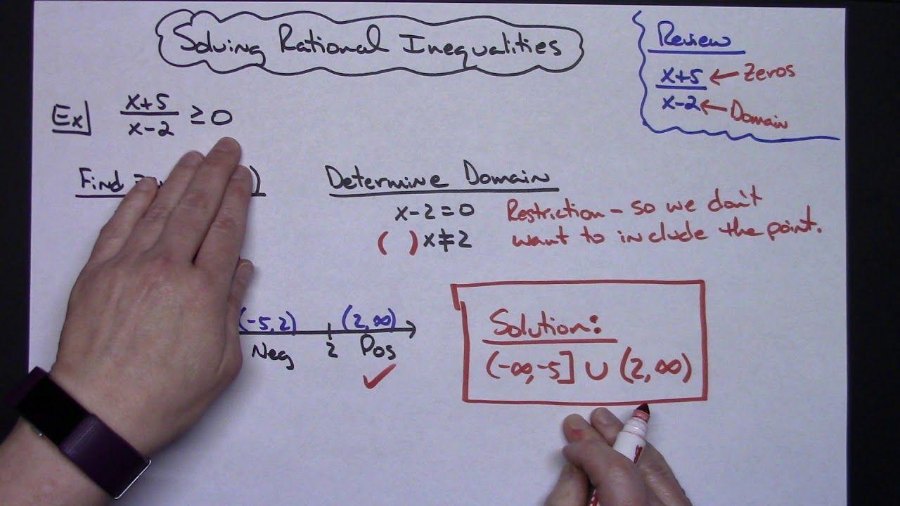 Solving Rational Inequalities Worksheet