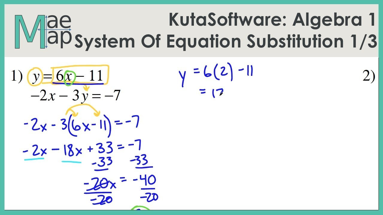 Solving Systems Of Equations Worksheet