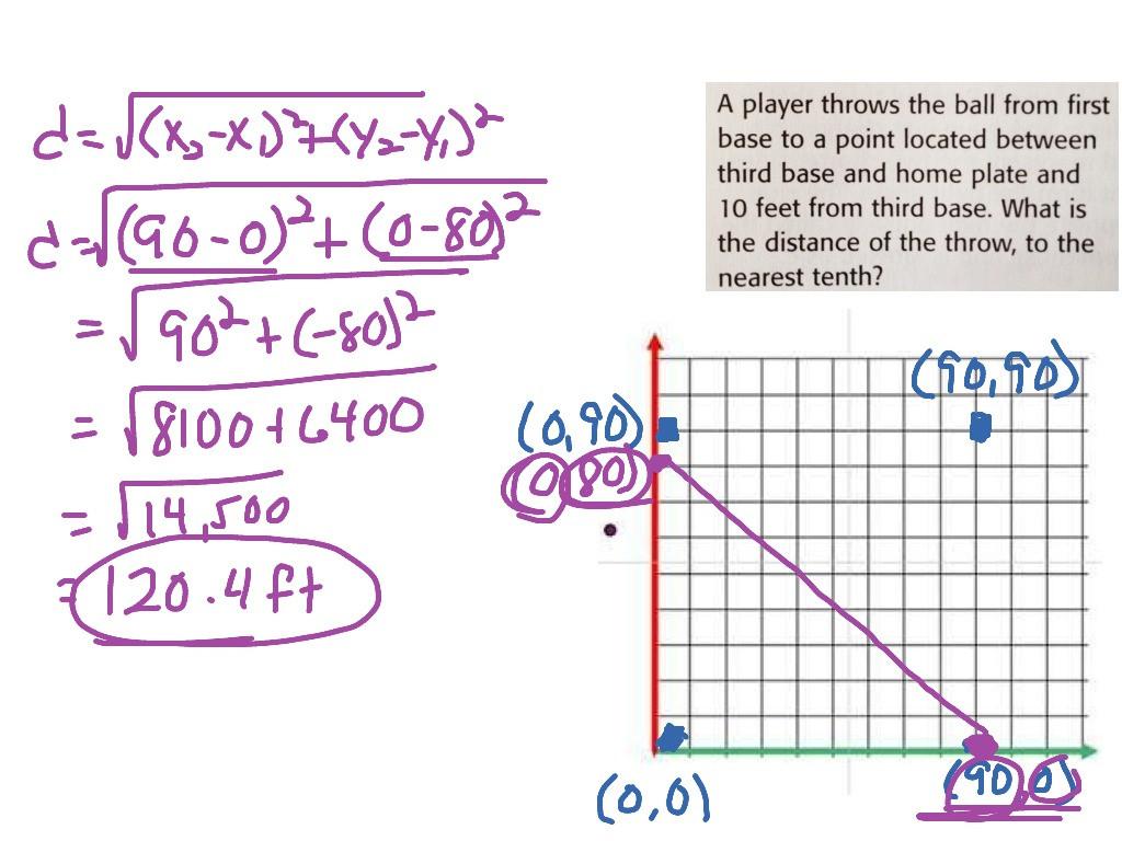 The Distance formula Worksheet