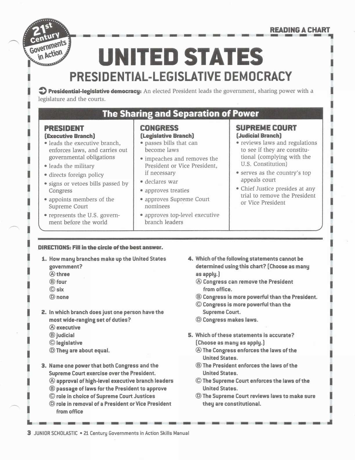 The Executive Branch Worksheet