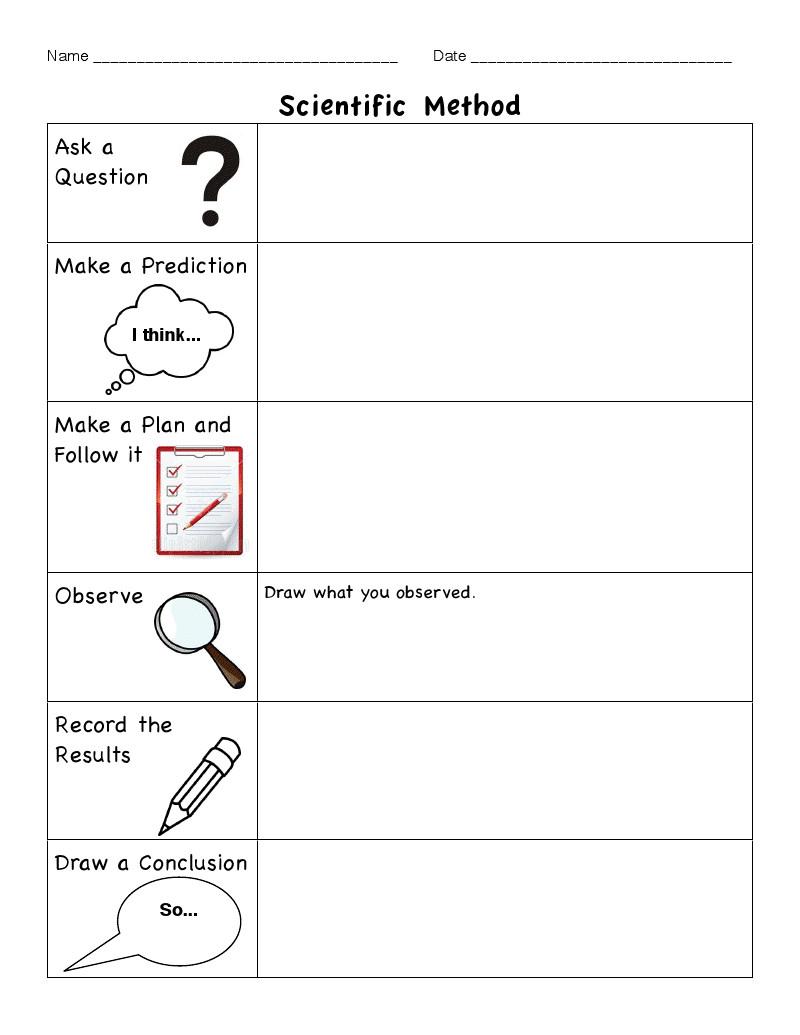 The Scientific Method Worksheet