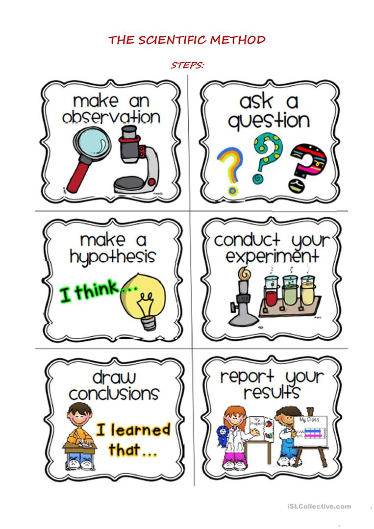 CLIL The scientific method theory steps and template