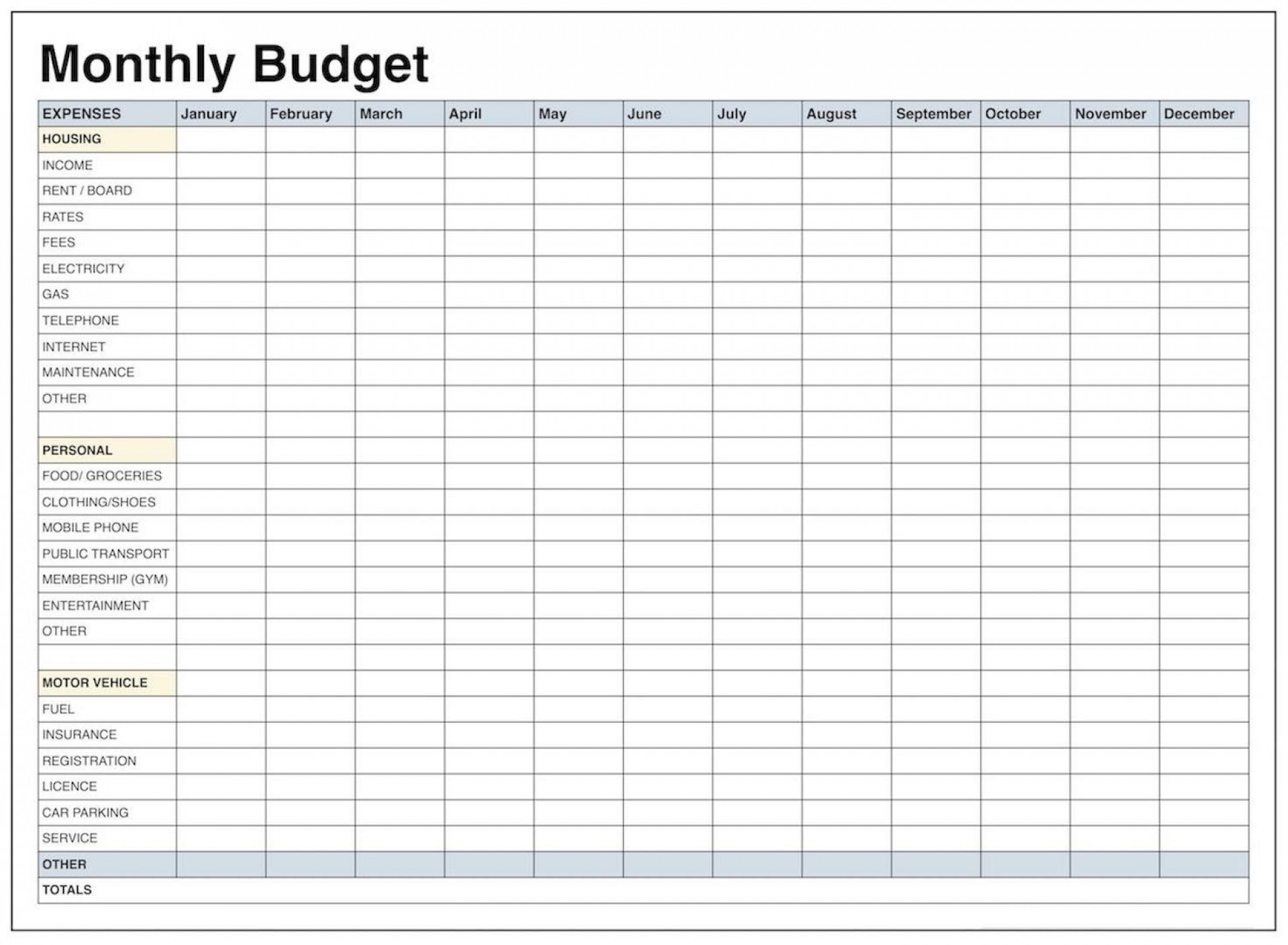 The Student Budget Worksheet Answers