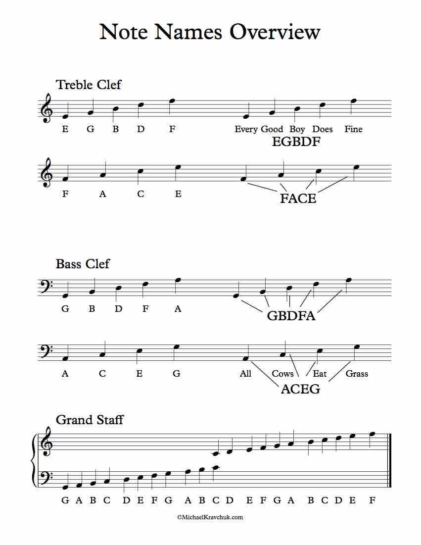 Treble Clef Note Worksheet