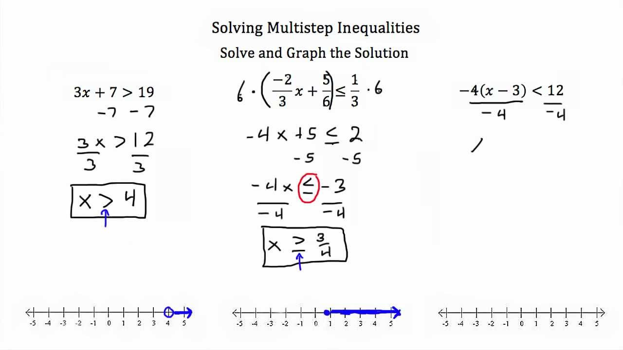 Two Step Inequalities Worksheet