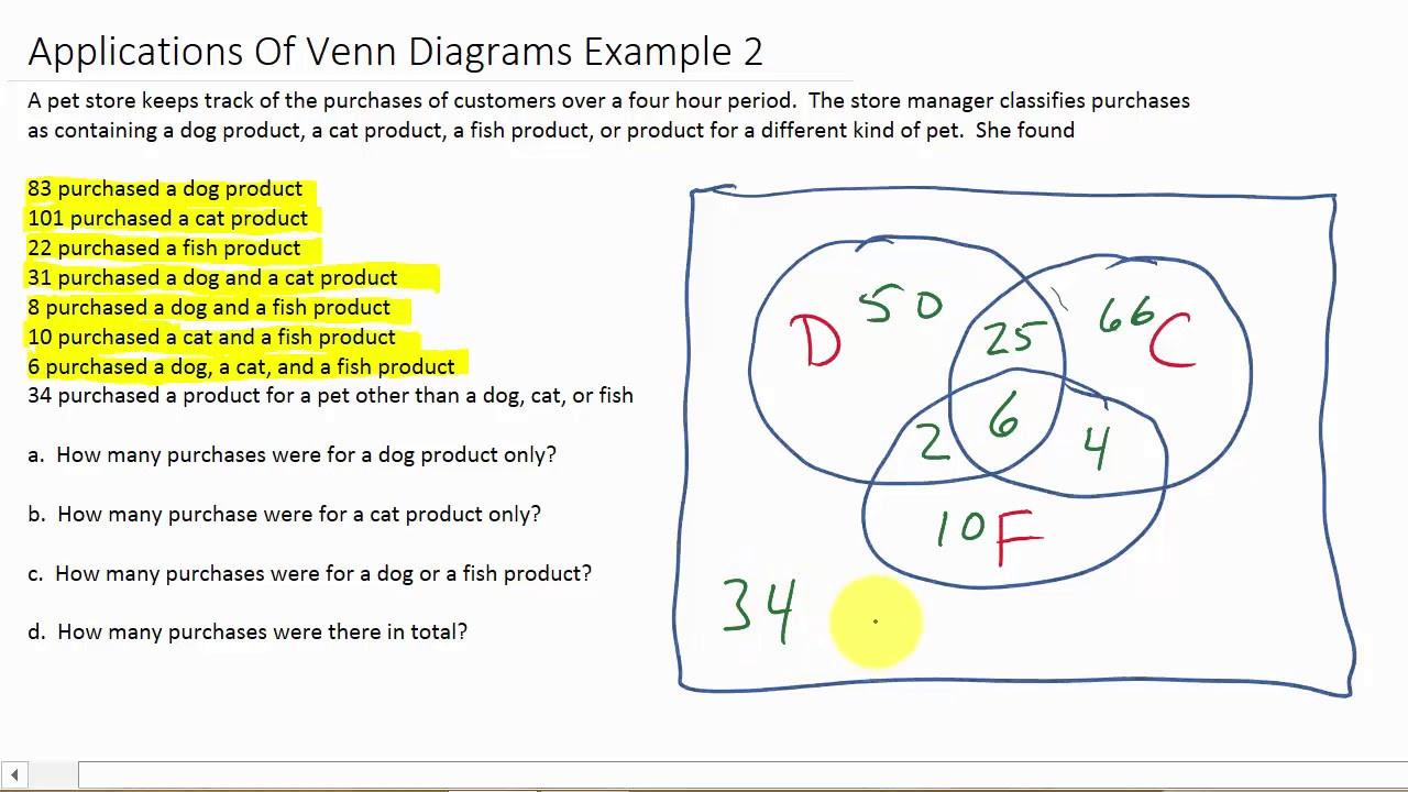 Venn Diagram Word Problems Worksheet