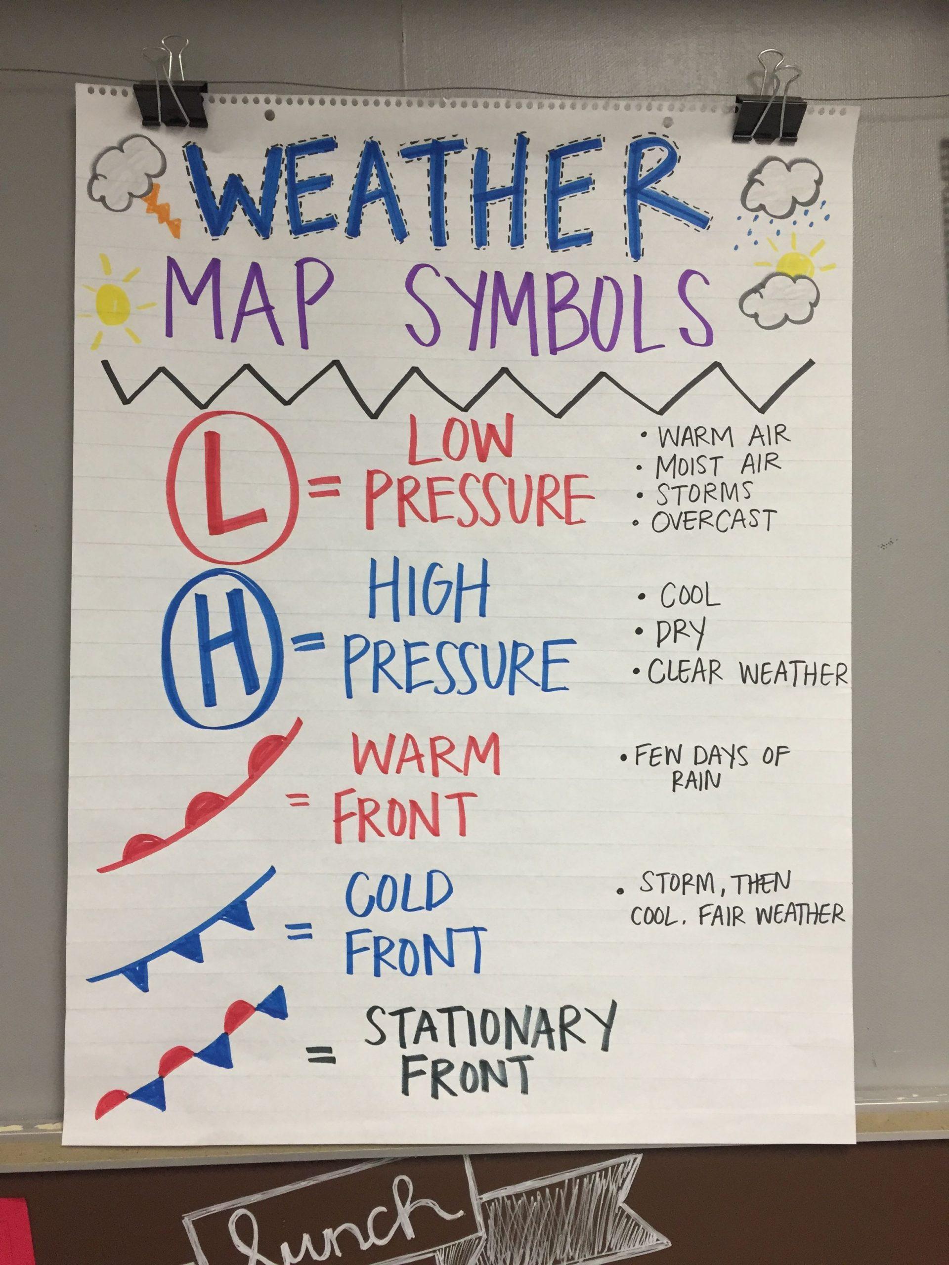 Weather Map Symbols Worksheet