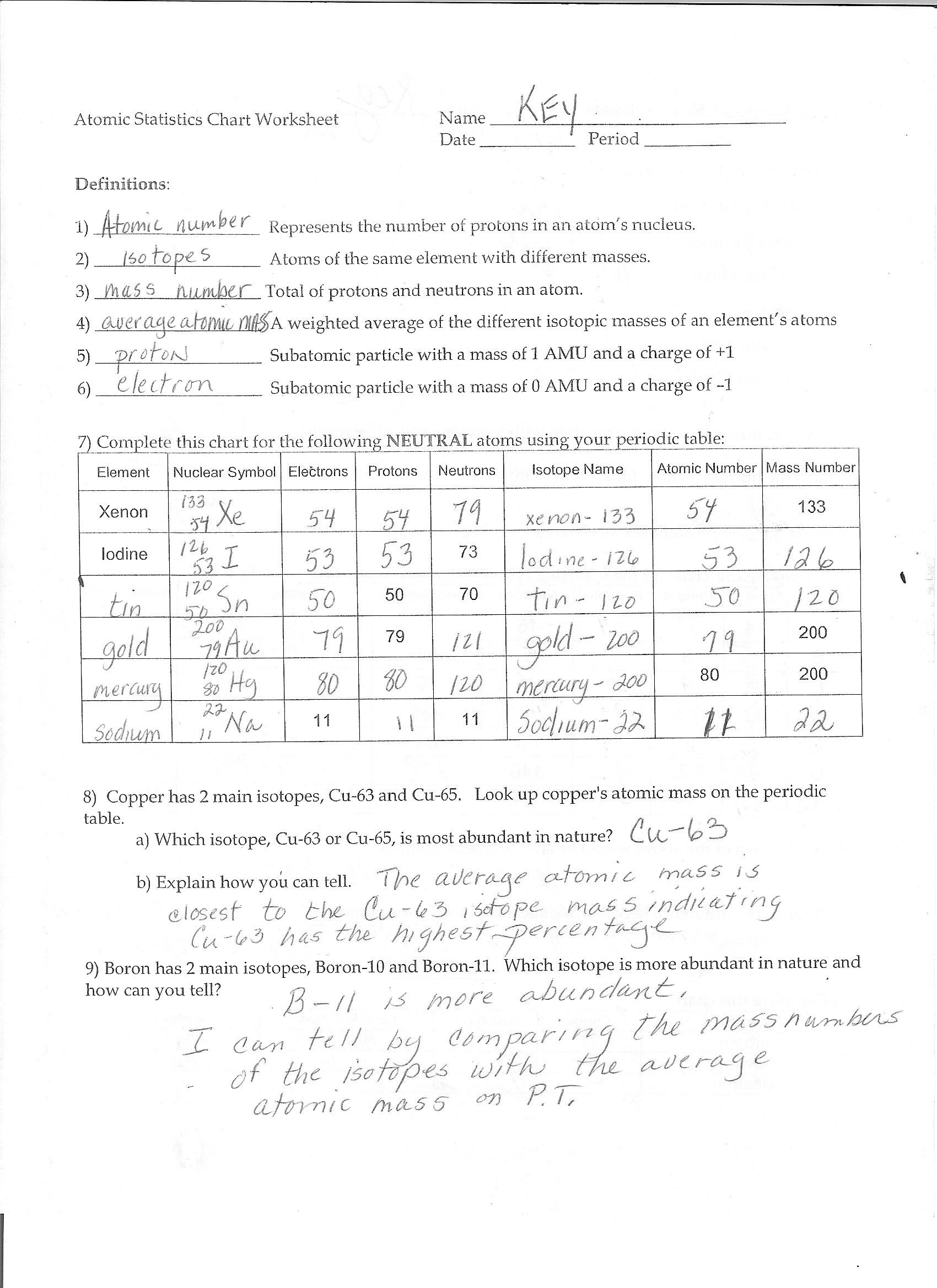 Worksheet atomic Structure Answers