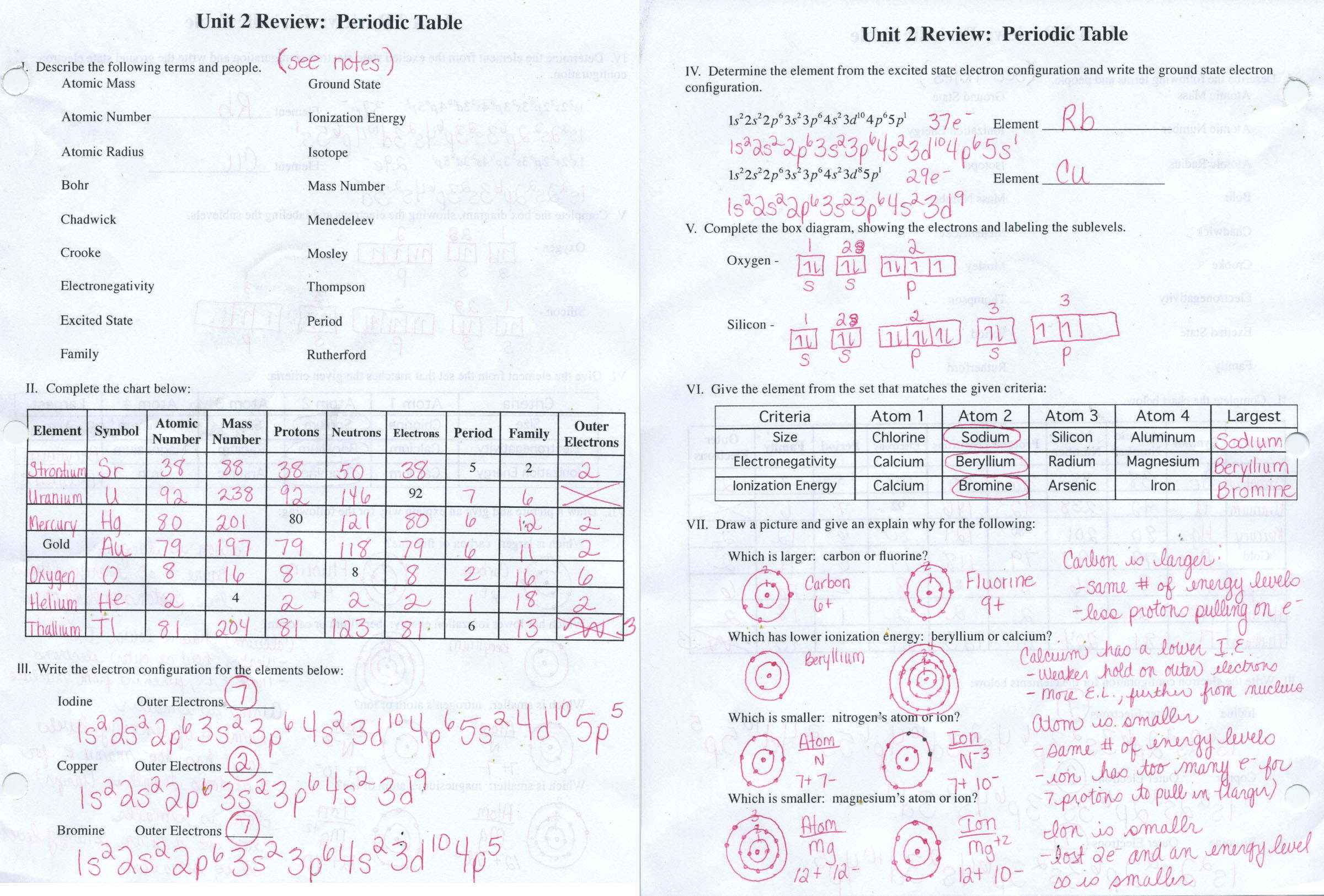 Worksheet Periodic Table Trends