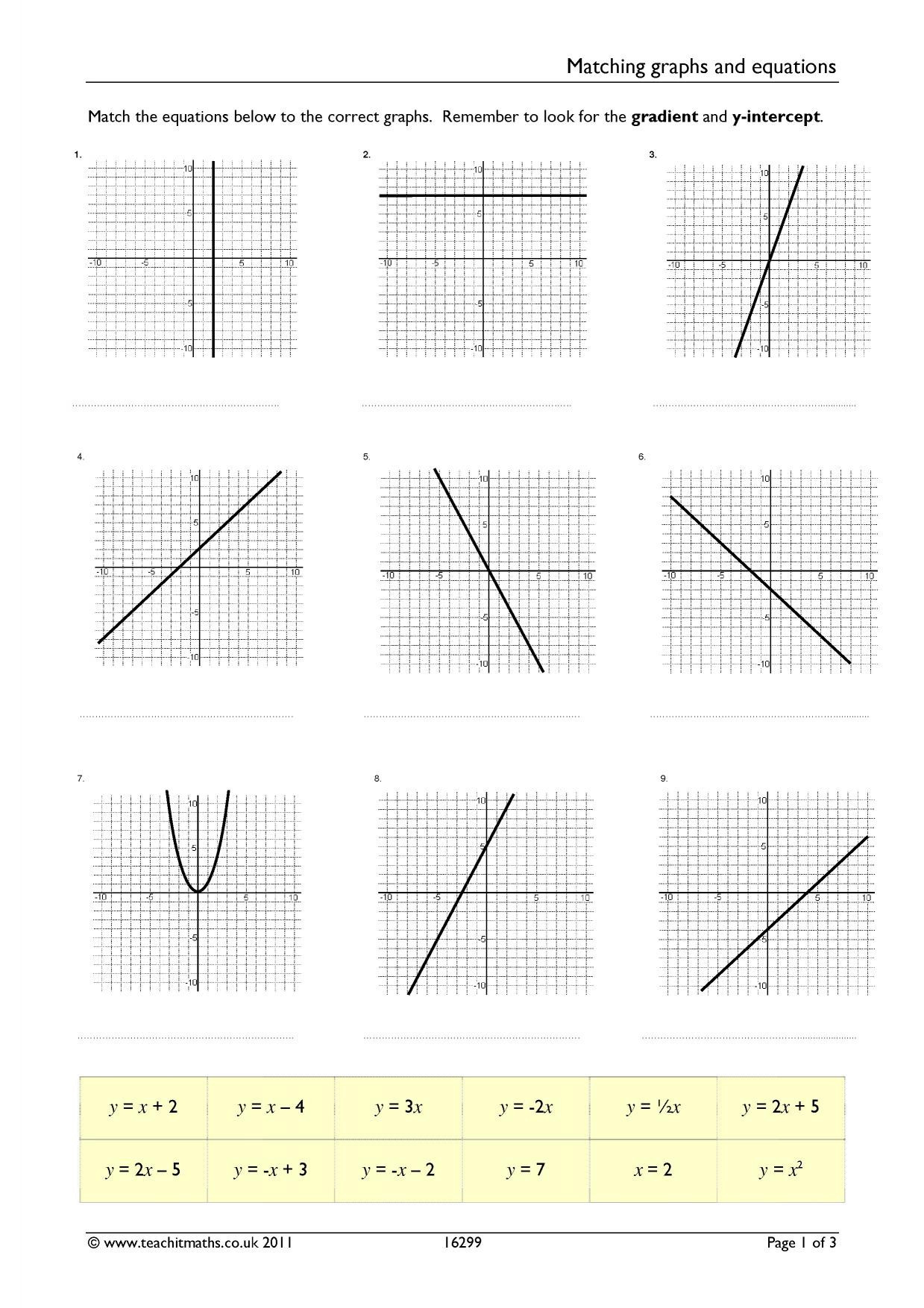 20 Writing Equations From Graphs Worksheet