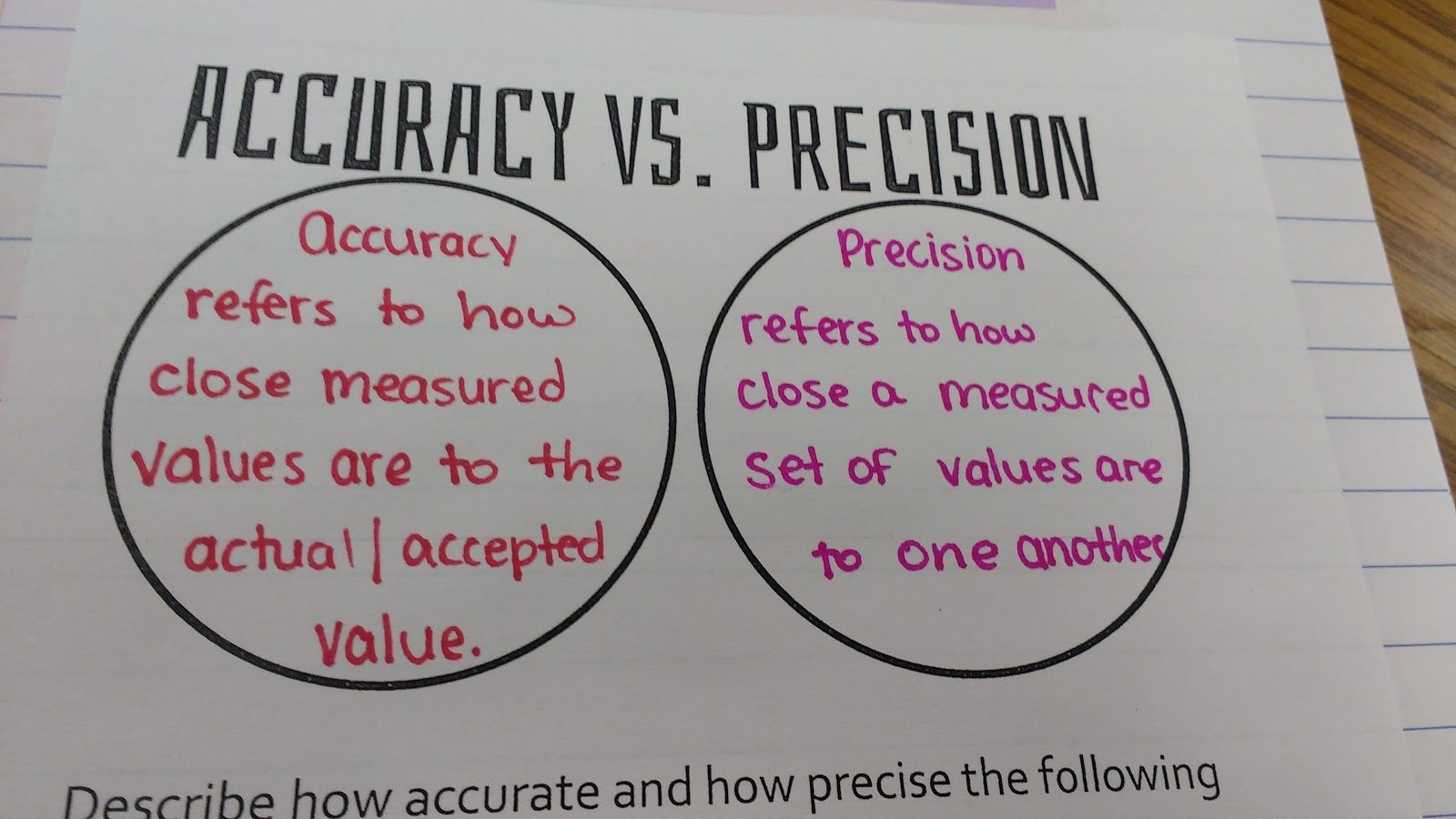 Accuracy and Precision Worksheet