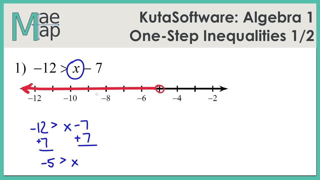 KutaSoftware Algebra 1 e Step Inequalities Part 1