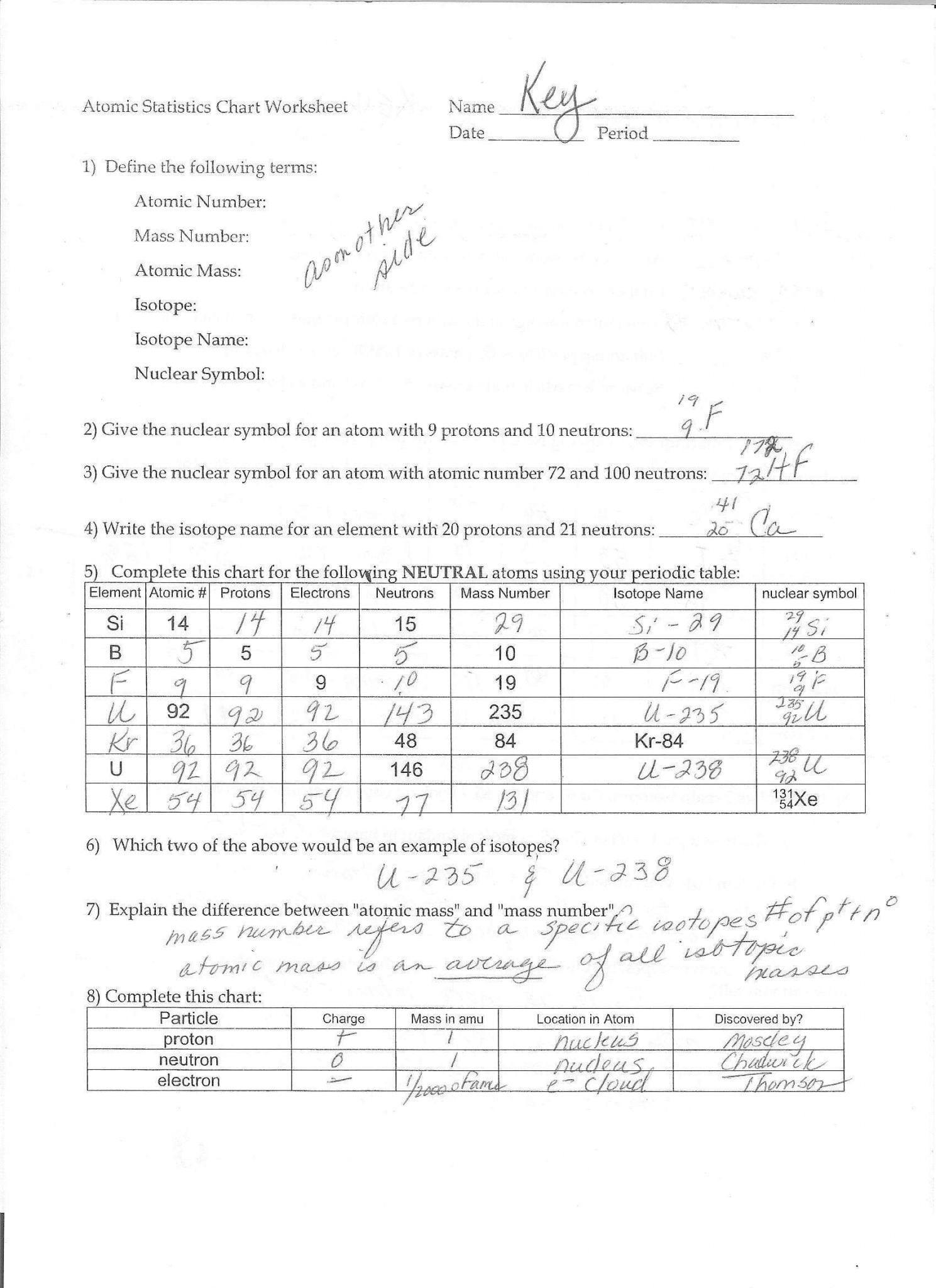 Atomic Structure Worksheet Answer Key